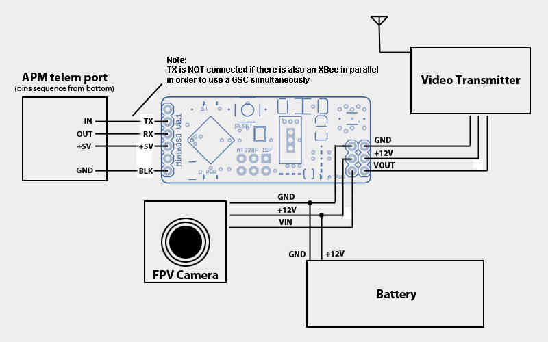 Gopro 3 Fpv Cable Wiring Diagram on encoder circuit diagram