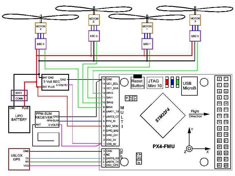 archived installing the px4fmu on a quadcopter copter documentation px4 fmu only wiring schematic for quadcopters using a ppm sum receiver¶