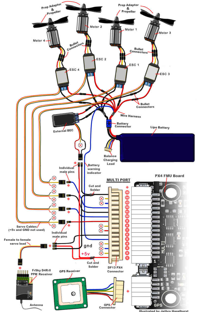 archived installing the px4fmu on a quadcopter copter documentation rh ardupilot org transmitter and receiver circuit diagram for quadcopter