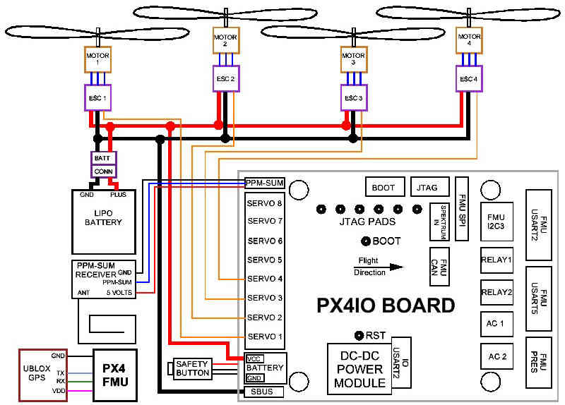 Ivedpx4fmu Wiring Quickstart Copter Documentation. Px4fmu Plus Px4io Wiring Diagrams. Wiring. Drone Esc Wiring Diagram At Scoala.co