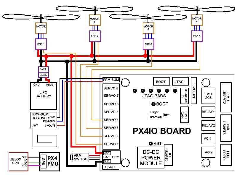 PX4IOWiring2PPMSUMrec archived px4fmu overview copter documentation drone wiring diagram at eliteediting.co