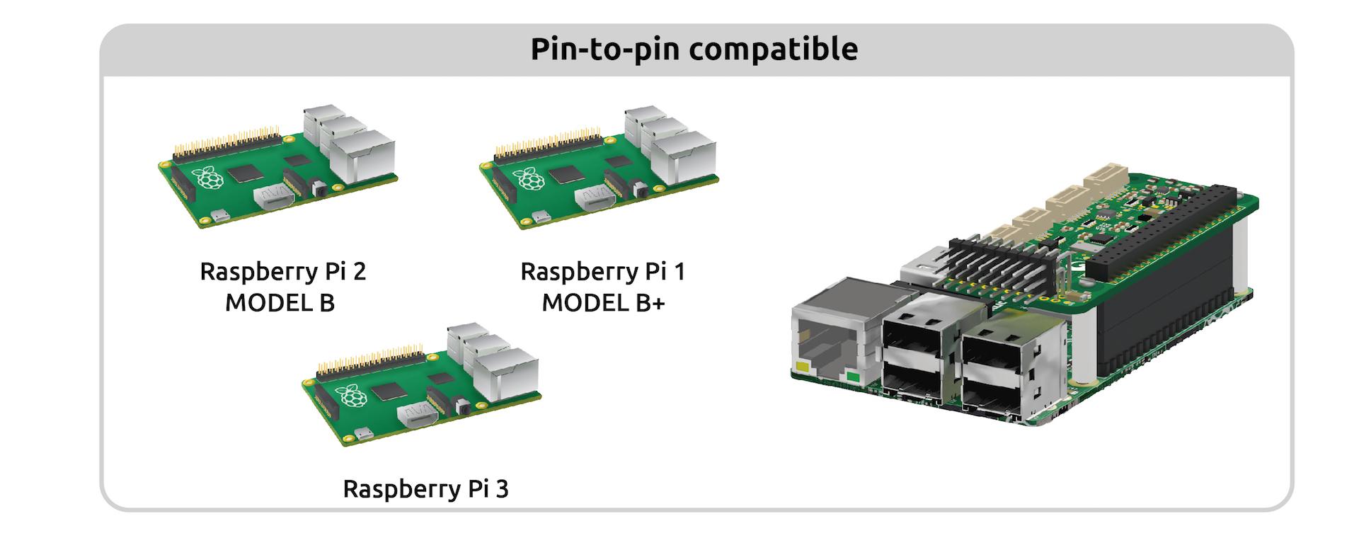 Pxfmini Wiring Quick Start Copter Documentation. Pxfmini Wiring Chart. Wiring. Raspberry Pi Drone Wiring Diagram At Scoala.co