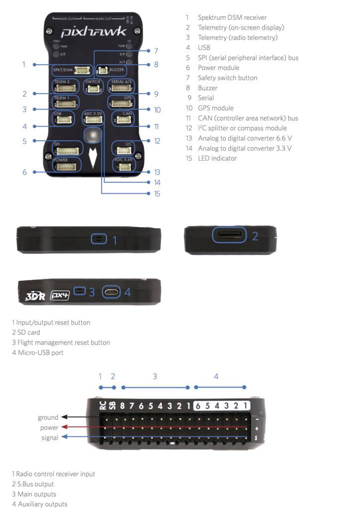 Pixhawk Overview — Copter documentation  ArduPilot