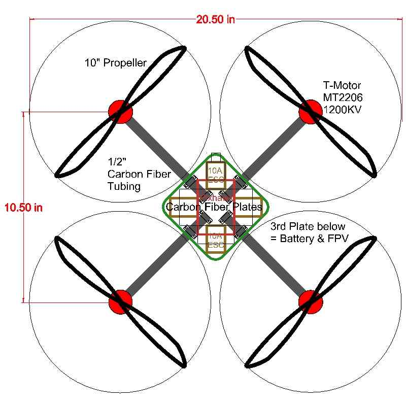Advanced Multicopter Design on motor size chart