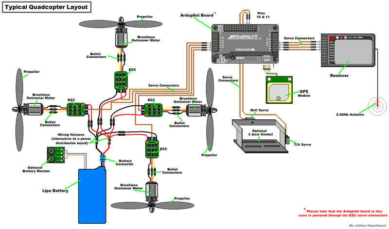 QuadHookUp800B drone wiring diagram drone wi fi camera wiring diagram \u2022 wiring quadcopter wiring schematic at bayanpartner.co