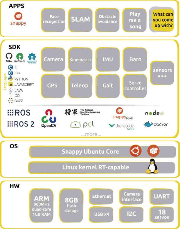 Erle-Brain Linux Autopilot — Copter documentation