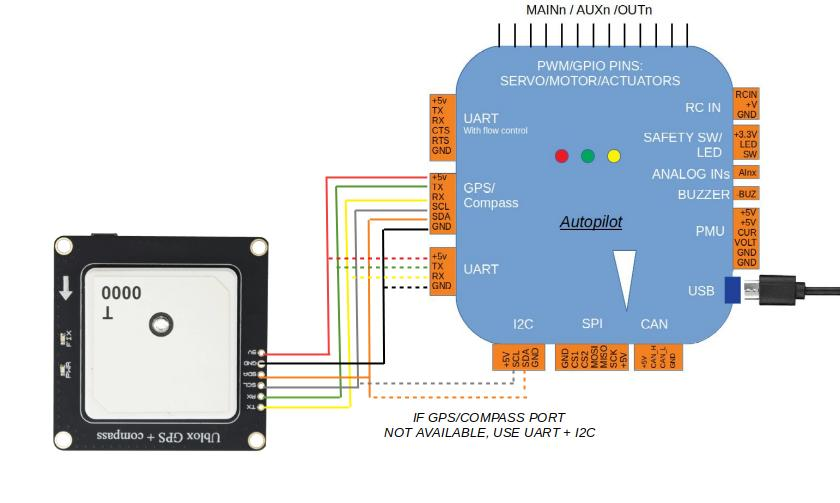 Typical Autopilot Wiring Connections — Copter doentation on motor connection, software connection, alternator connection, suspension connection, plumbing connection, cable connection, appliances connection, 3-way connection, audio connection, service connection, wood connection, maintenance connection, blue connection,