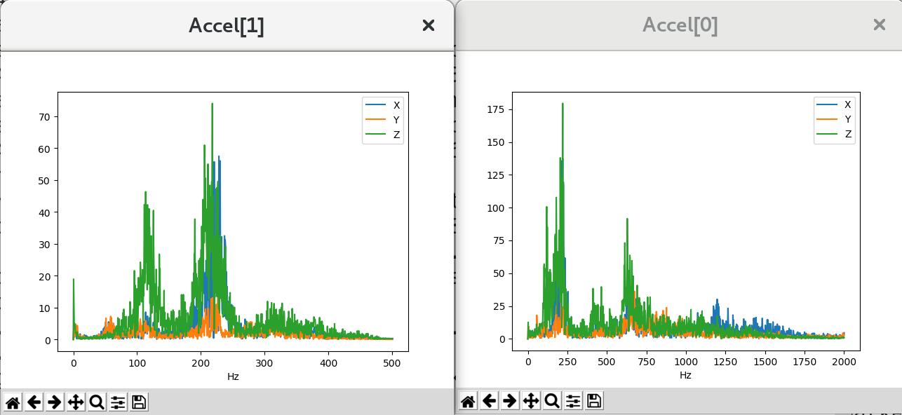 Measuring Vibration with IMU Batch Sampler — Copter documentation