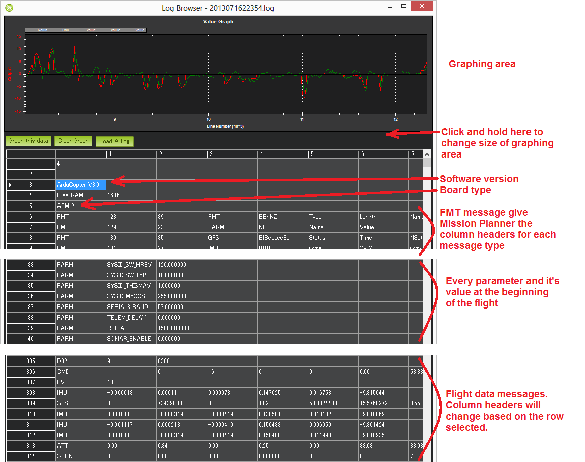 Downloading and Analyzing Data Logs in Mission Planner — Copter