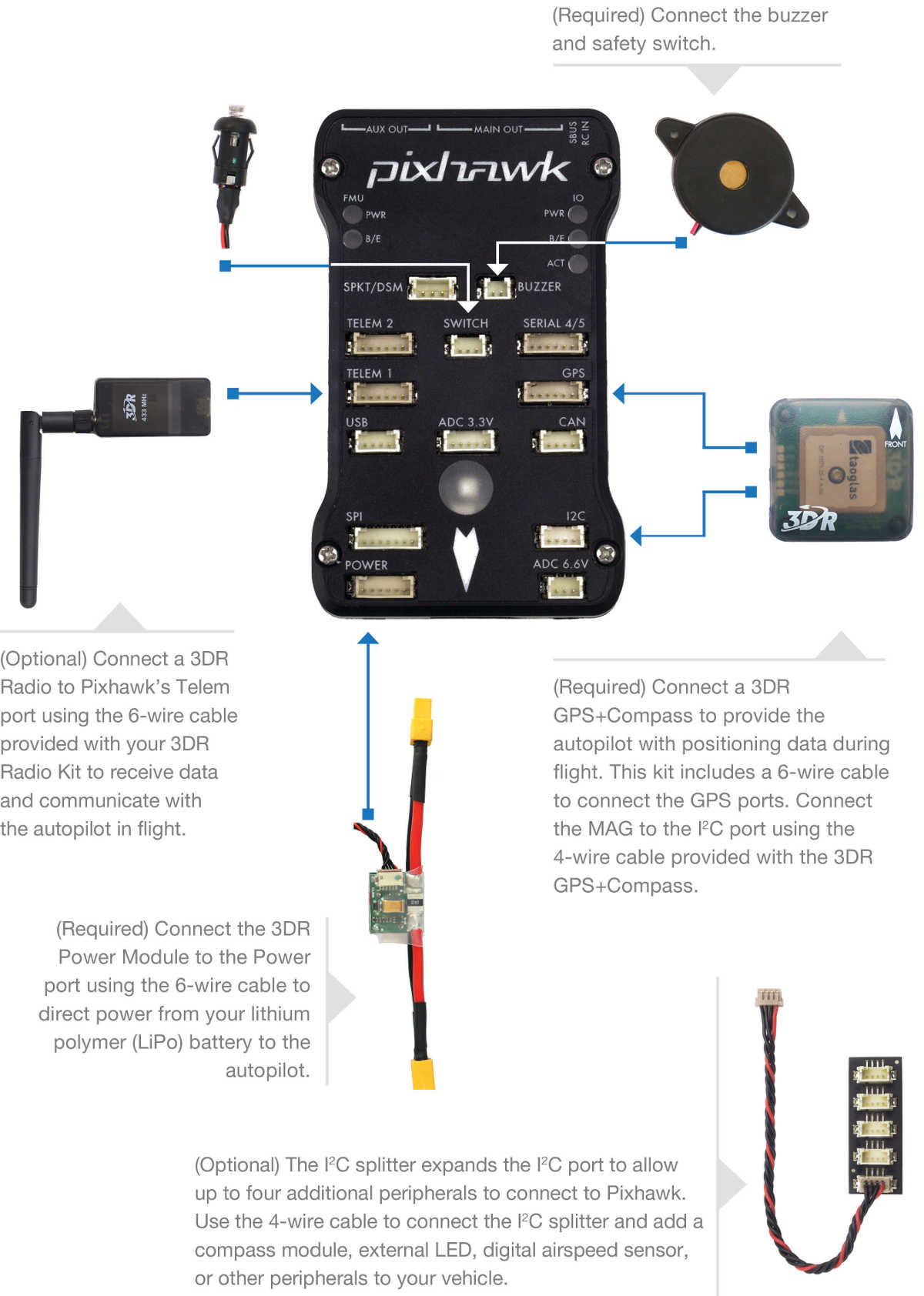 Pixhawk Wiring Quick Start Copter Documentation X8 Diagram Chart