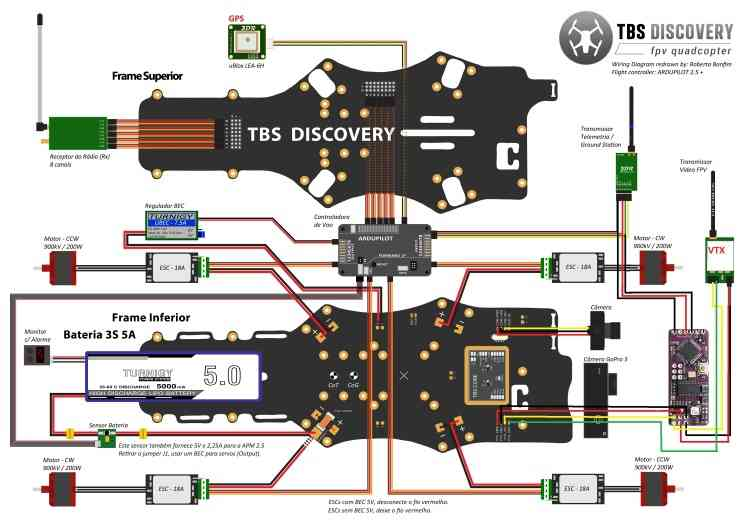tbs_discovery_install_APM2.6withminimosdtbscore naze32 wiring diagram diagram wiring diagrams for diy car repairs wiring diagram of a quadcopter at cos-gaming.co