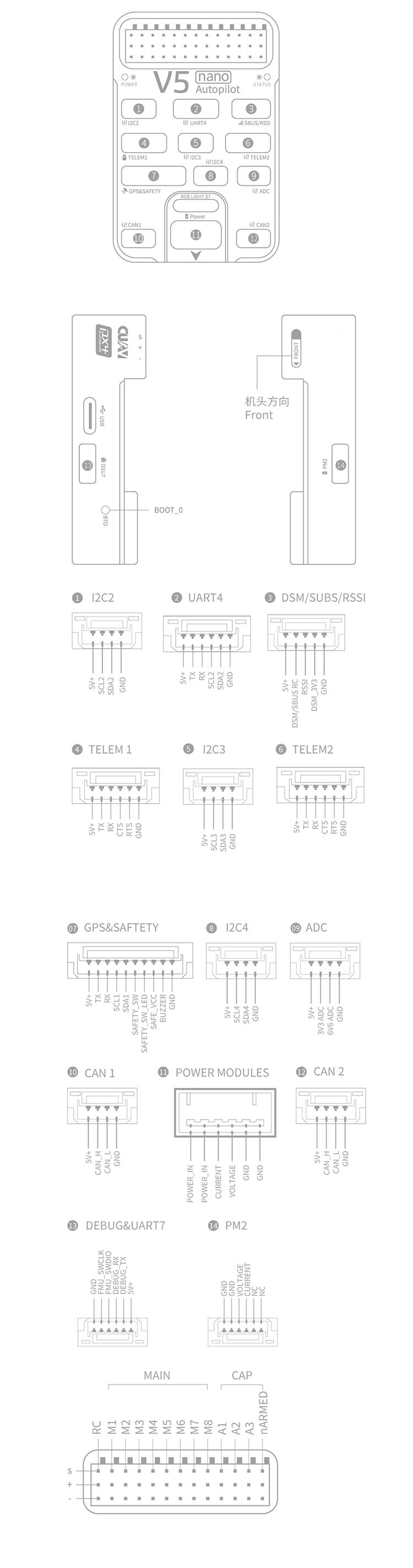 CUAV V5 Nano Overview — Copter documentation