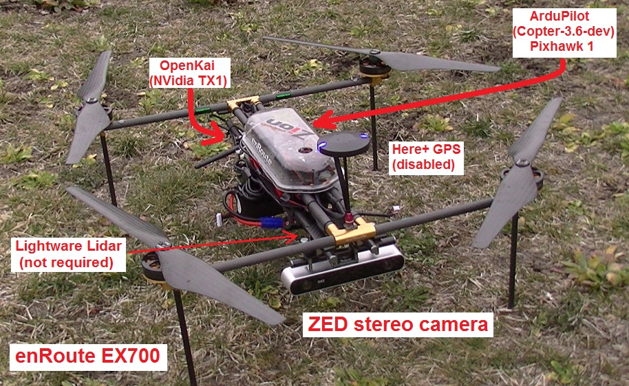 ZED stereo camera for Non-GPS Navigation — Copter documentation