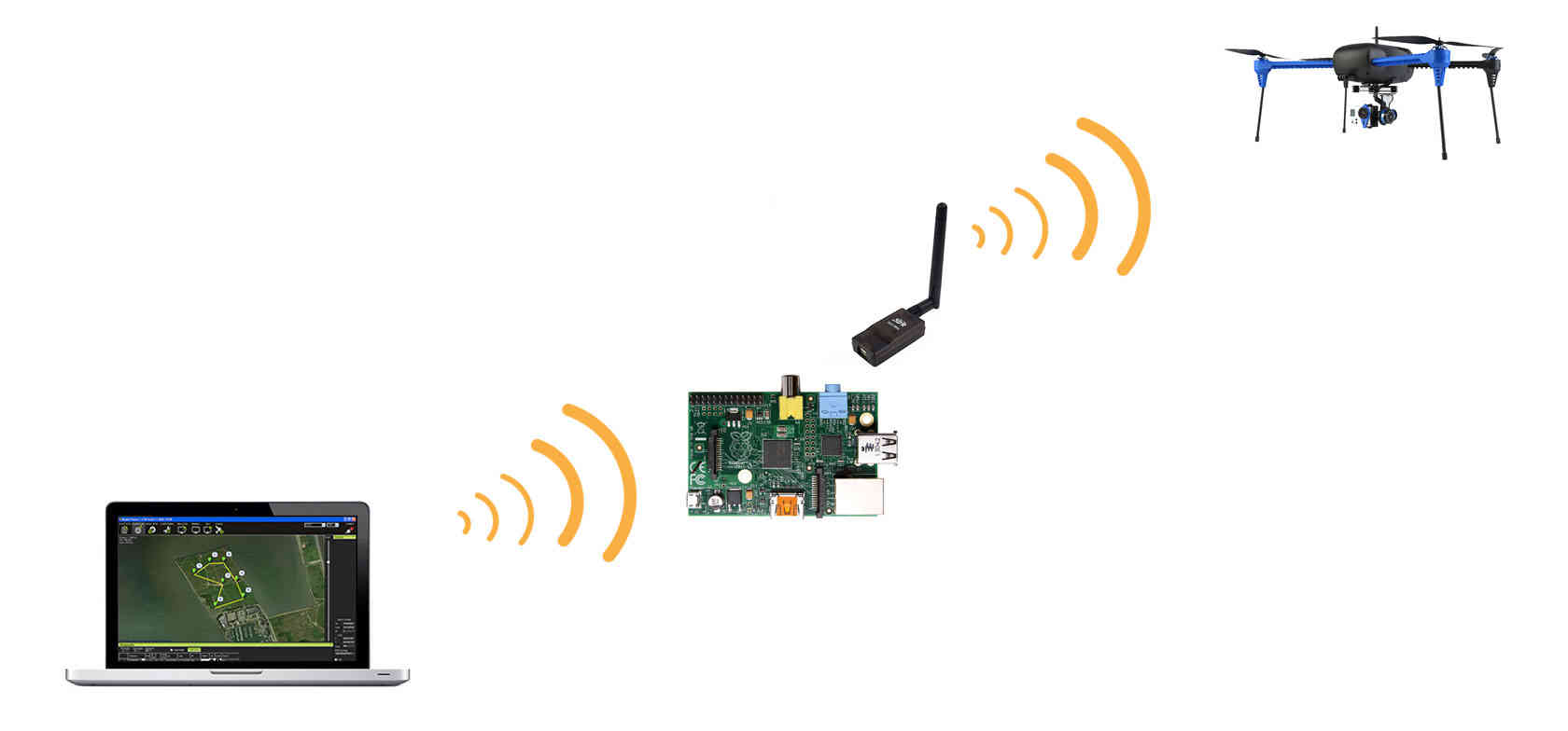 Making a Mavlink WiFi bridge using the Raspberry Pi — Dev