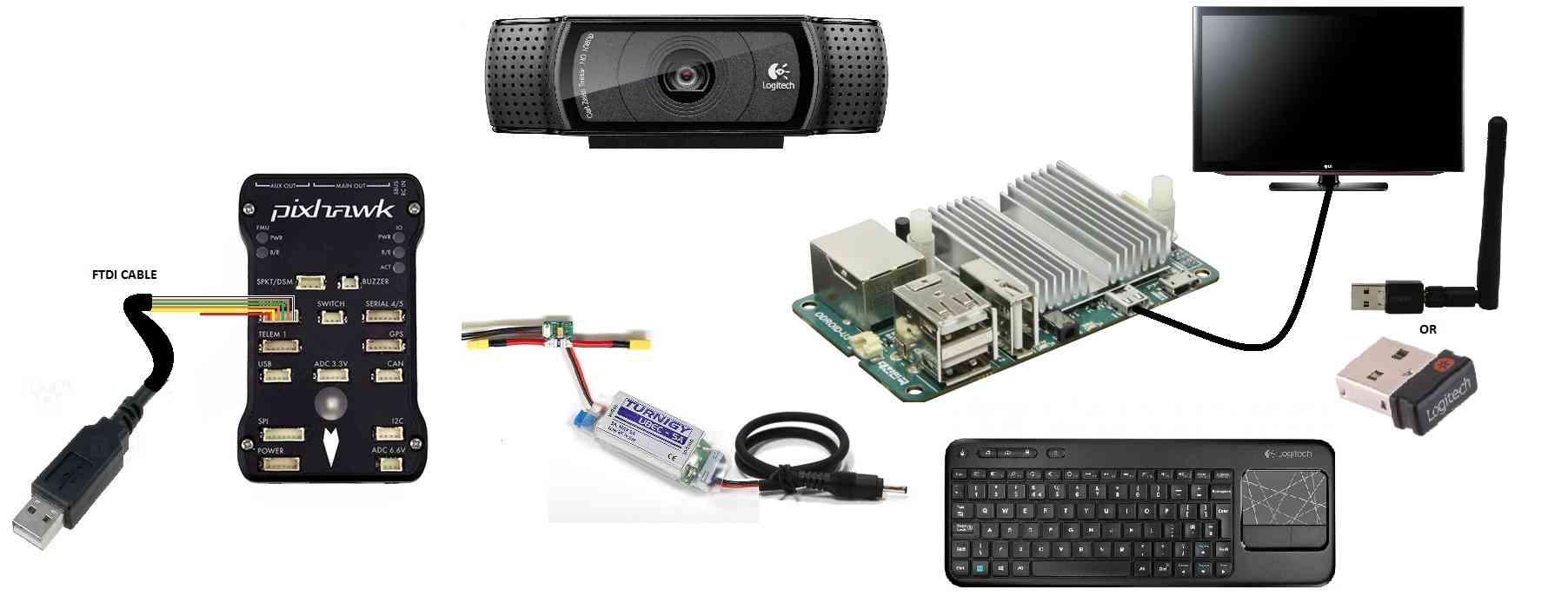 Communicating With Odroid Via Mavlink Dev Documentation Wiring Diagram For Logitech Webcam Images