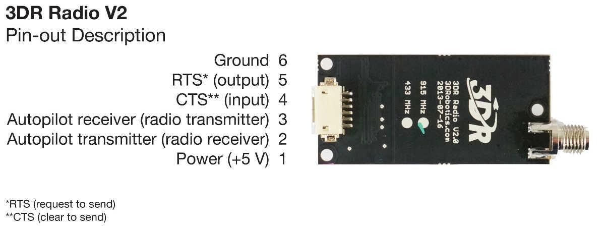 3dr radio wiring wiring diagram site 3dr radio wiring data wiring diagram hot plate wiring 3dr radio wiring