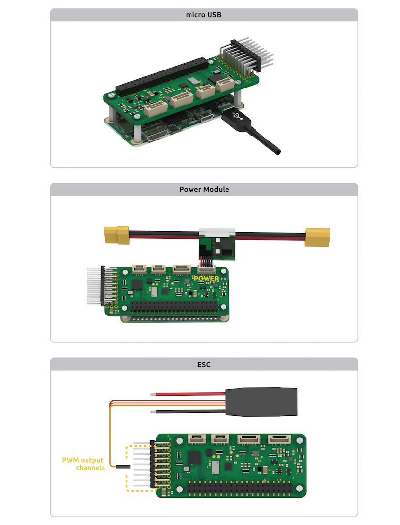 pxfmini wiring quick start