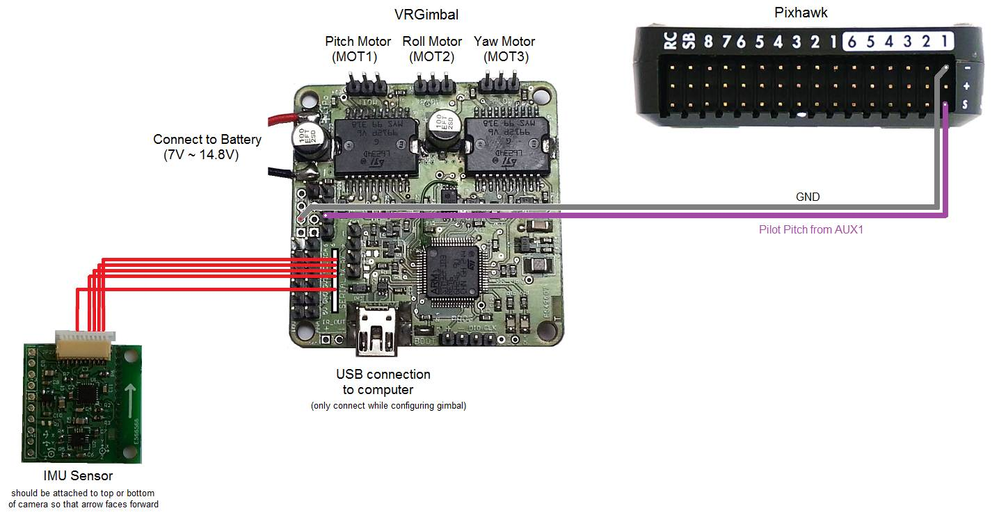 archived vr gimbal controller 3 axis open source plane documentation rh ardupilot org