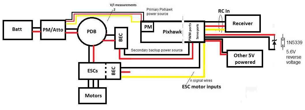 common_Wiring_Pixhawk2 powering the pixhawk plane documentation rc airplane receiver wiring diagram at fashall.co