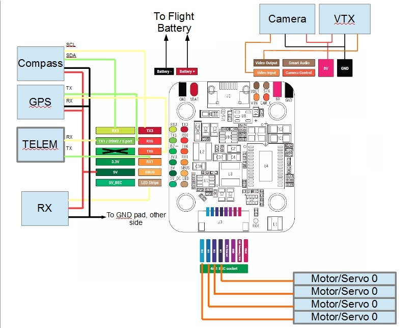Omnibus F4 Nano V6  Must Be V6   U2014 Plane Documentation