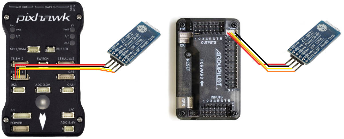 Bluetooth Telemetry radio — Plane documentation
