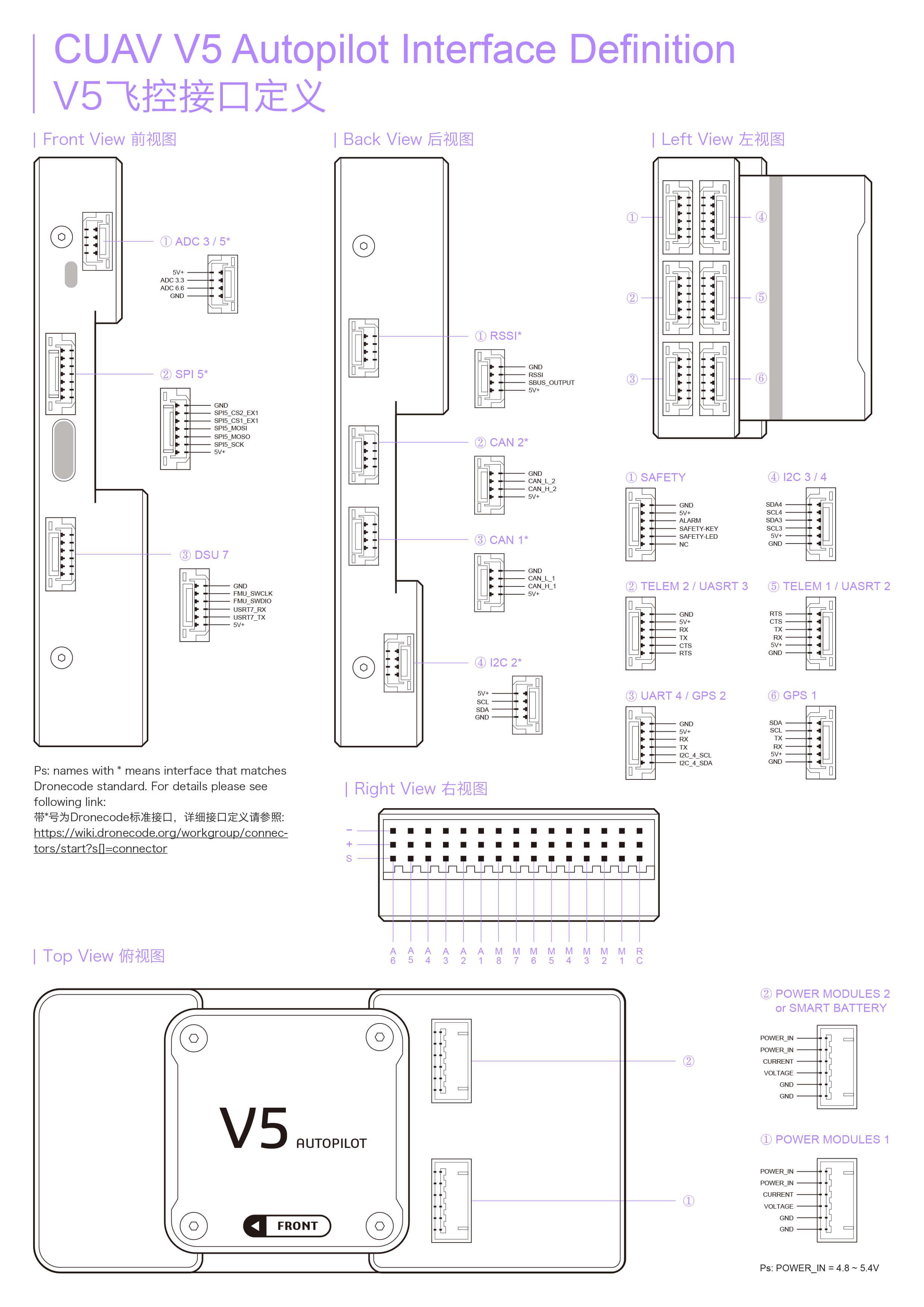 cuav v5 overview  u2014 plane documentation