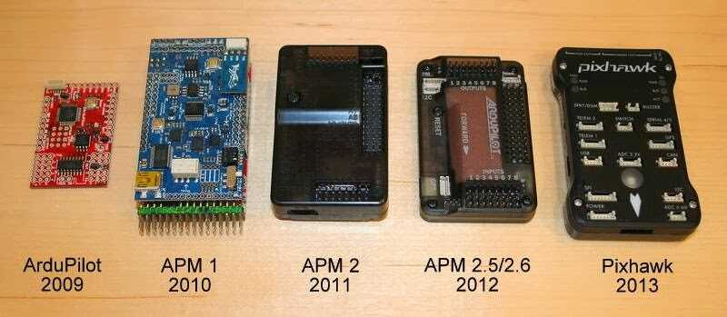 History of Ardupilot — APM Planner 2 documentation