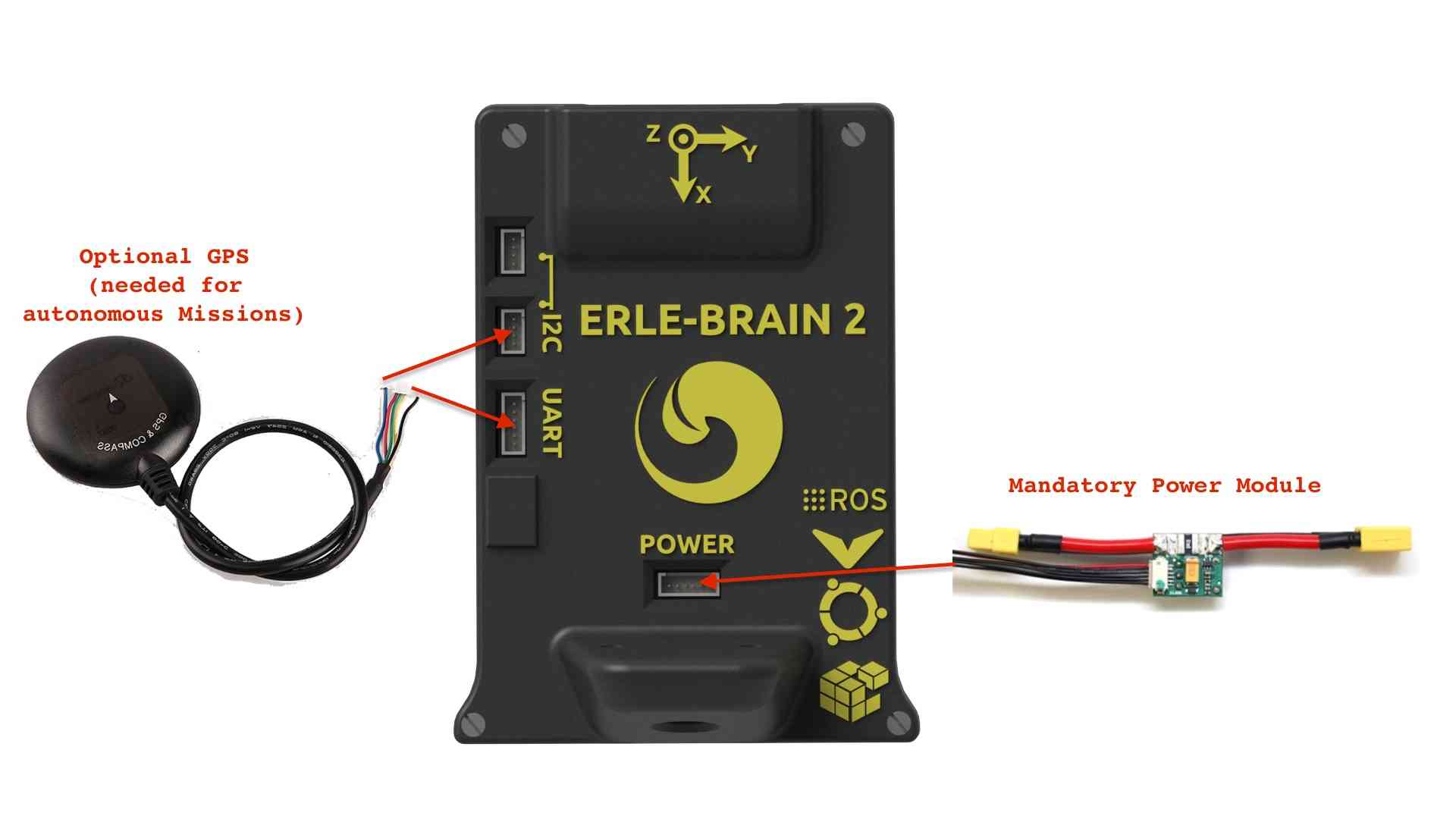 Ppm Encoder Wiring Erle Brain2 Quick Start Rover Documentation Chart