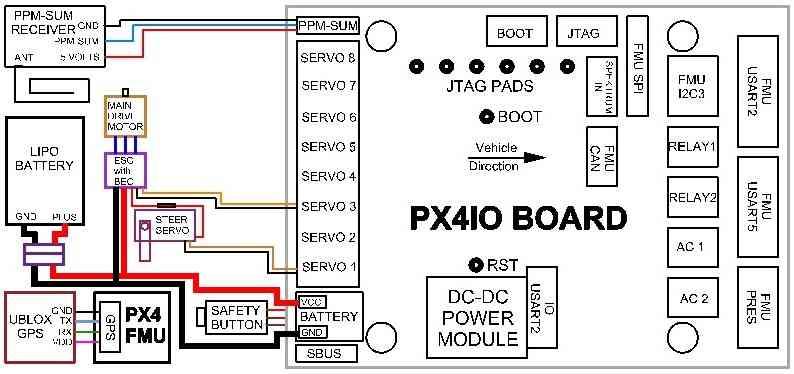 Traxxas Stampede 4wd Truck  U2014 Rover Documentation