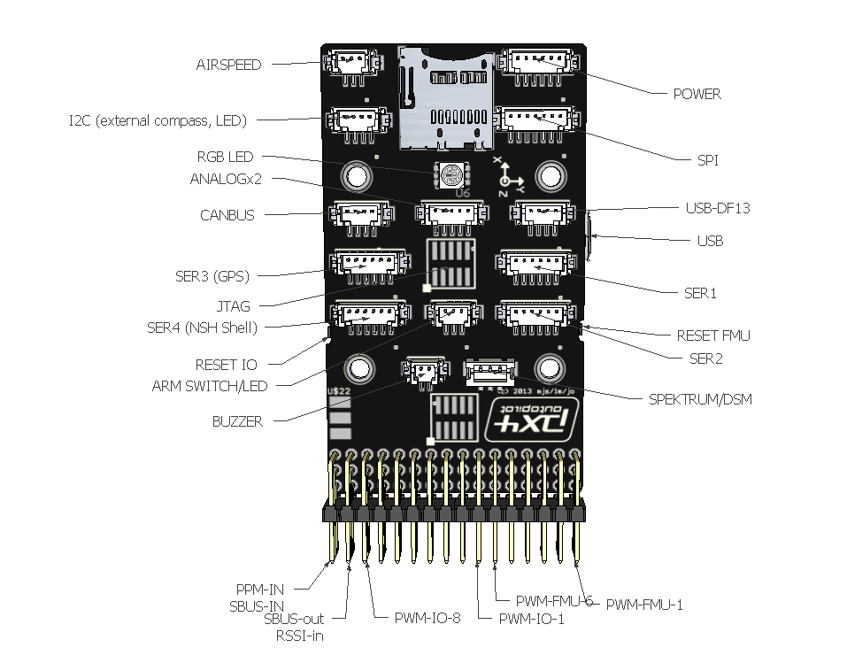 pixhawk overview — rover documentation rc esc wiring diagram