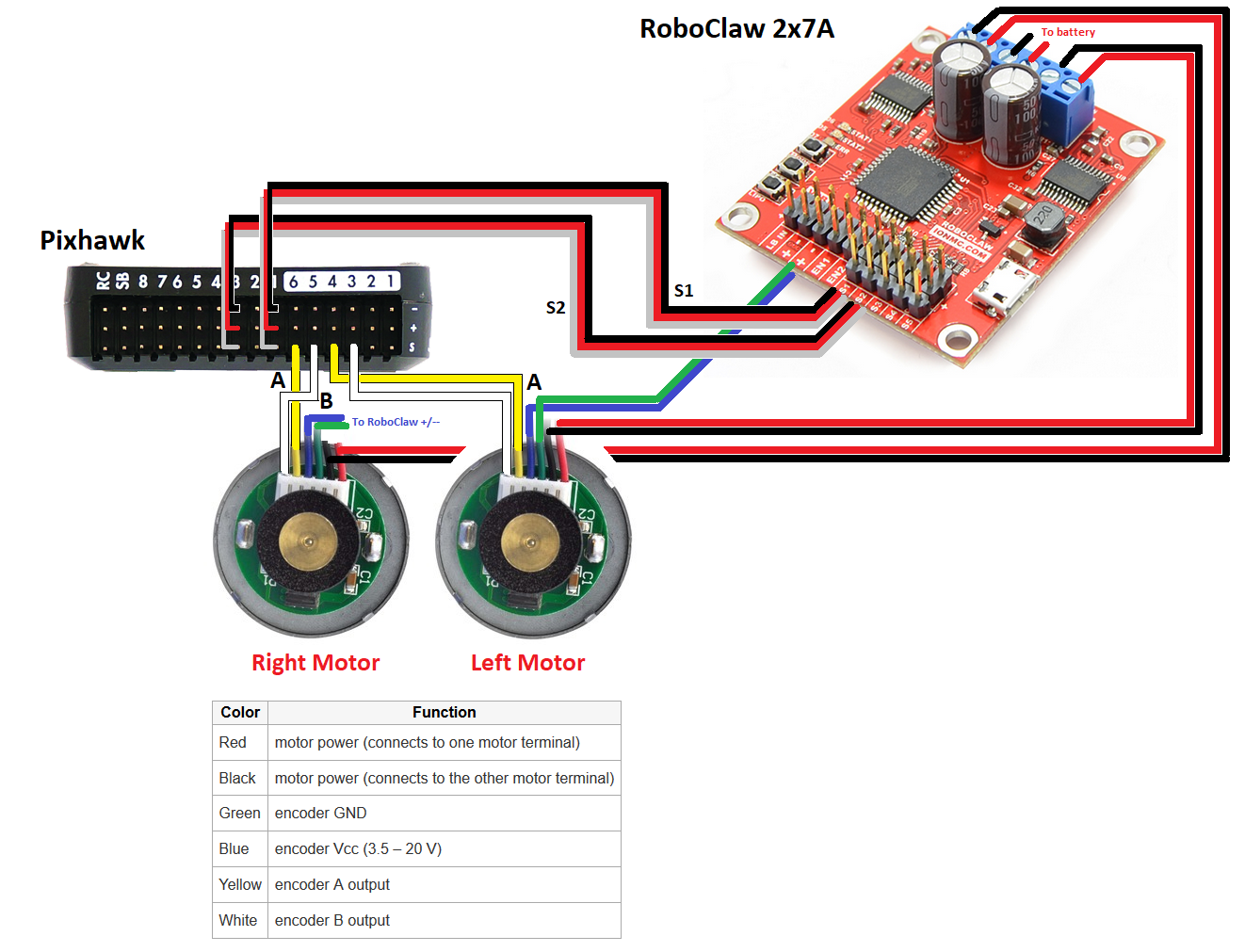 ArduRoller Balance Bot — Rover documentation